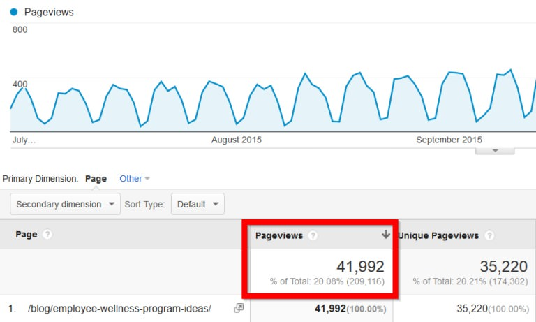 google-analytics-pageviews-768x461